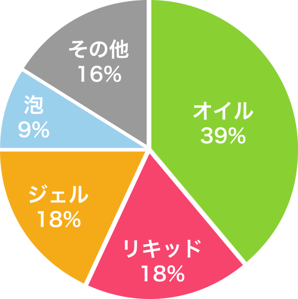 (2016年3月調査)